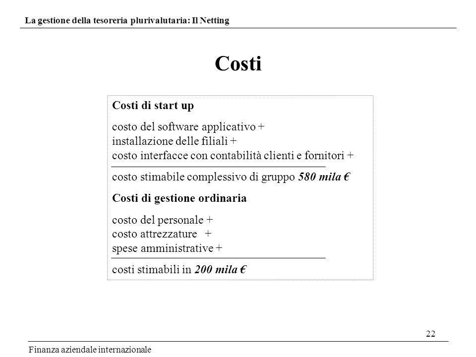 22 Costi di start up costo del software applicativo + installazione delle filiali + costo interfacce con contabilità clienti e fornitori + costo stima