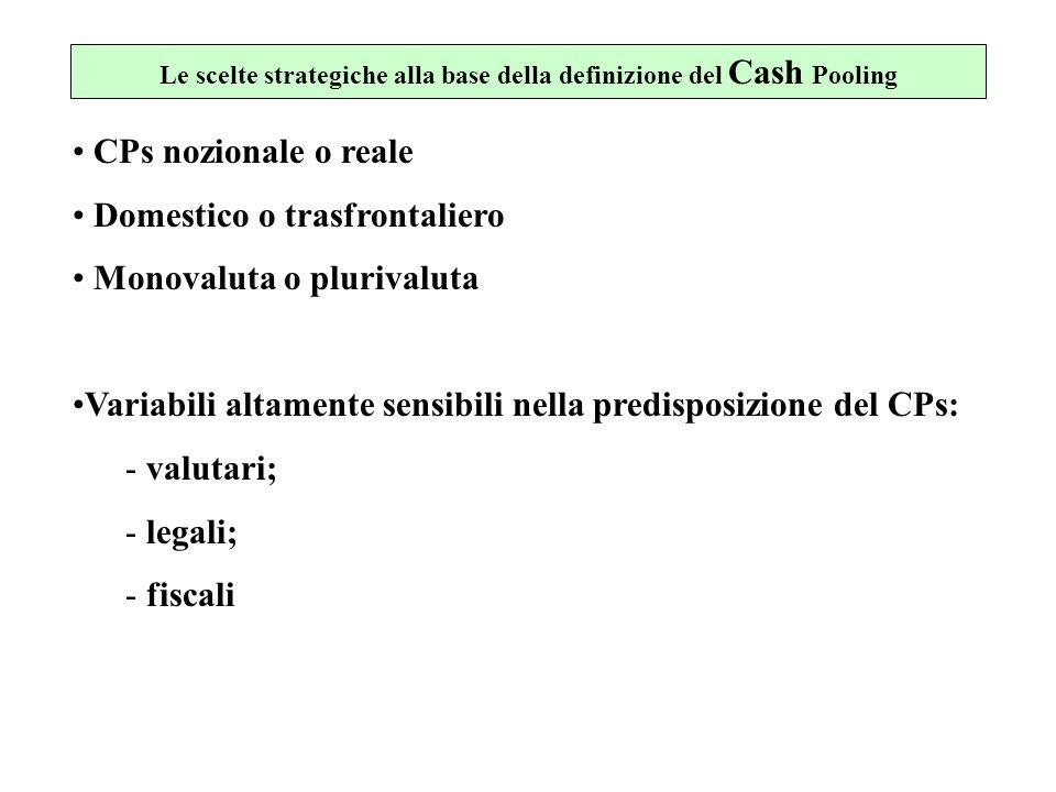 Le scelte strategiche alla base della definizione del Cash Pooling CPs nozionale o reale Domestico o trasfrontaliero Monovaluta o plurivaluta Variabil
