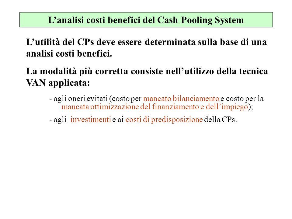 Lanalisi costi benefici del Cash Pooling System Lutilità del CPs deve essere determinata sulla base di una analisi costi benefici. La modalità più cor