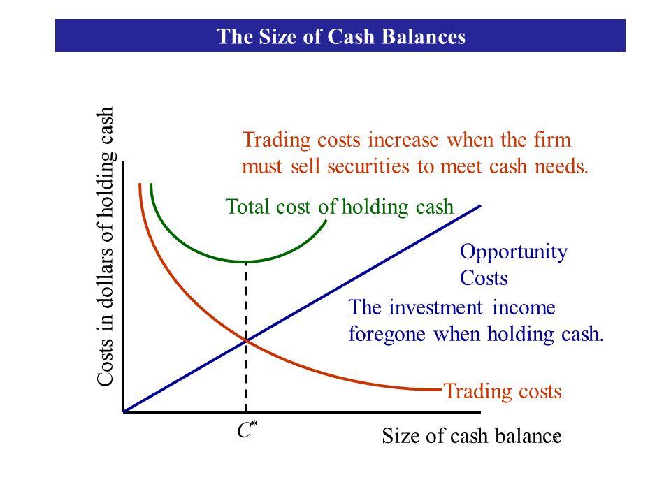 6 La valuta utilizzata per detenere le riserve di liquidità è abitualmente quella funzionale ma può variare per ragioni di hedging o speculative.