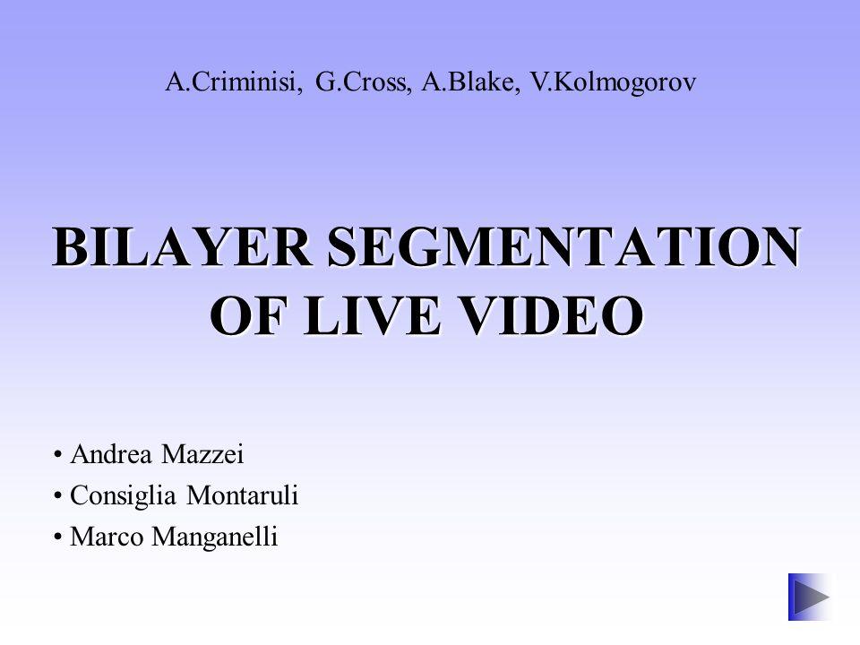 BILAYER SEGMENTATION OF LIVE VIDEO Andrea Mazzei Consiglia Montaruli Marco Manganelli A.Criminisi, G.Cross, A.Blake, V.Kolmogorov