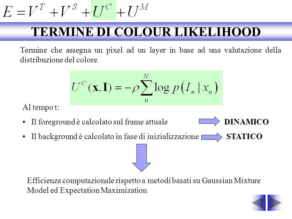 Termine che assegna un pixel ad un layer in base ad una valutazione della distribuzione del colore. Al tempo t: DINAMICO Il foreground è calcolato sul