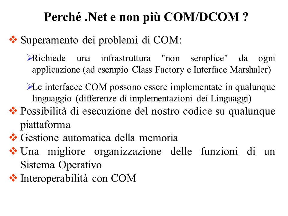 Perché.Net e non più COM/DCOM .