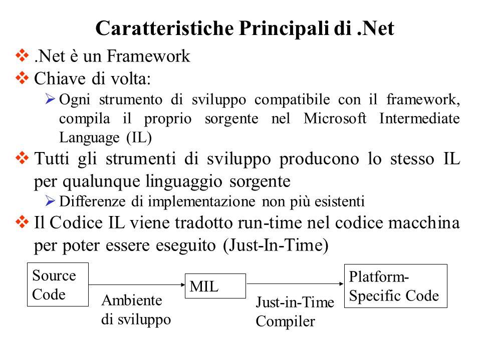 Caratteristiche Principali di.Net.Net è un Framework Chiave di volta: Ogni strumento di sviluppo compatibile con il framework, compila il proprio sorgente nel Microsoft Intermediate Language (IL) Tutti gli strumenti di sviluppo producono lo stesso IL per qualunque linguaggio sorgente Differenze di implementazione non più esistenti Il Codice IL viene tradotto run-time nel codice macchina per poter essere eseguito (Just-In-Time) Source Code MIL Platform- Specific Code Ambiente di sviluppo Just-in-Time Compiler