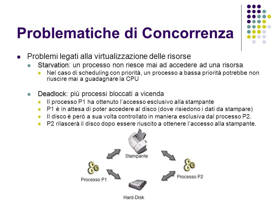 Problematiche di Concorrenza Problemi legati alla virtualizzazione delle risorse Starvation Starvation: un processo non riesce mai ad accedere ad una