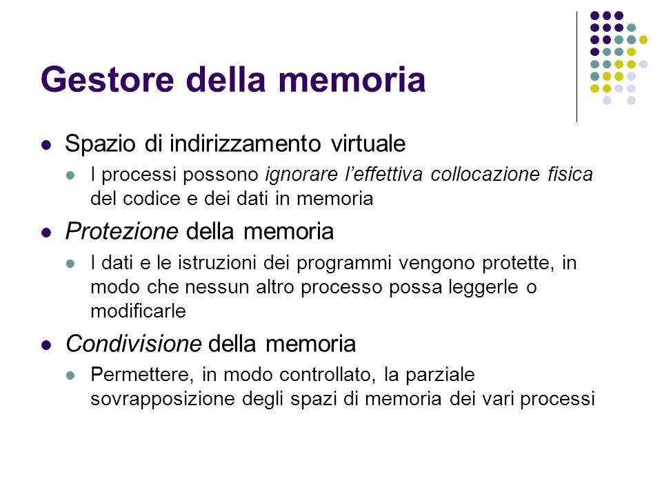 Gestore della memoria Spazio di indirizzamento virtuale I processi possono ignorare leffettiva collocazione fisica del codice e dei dati in memoria Pr