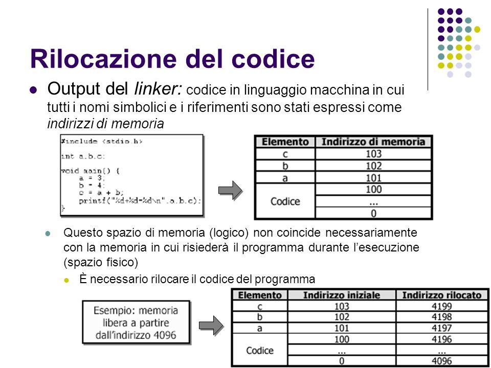 Rilocazione del codice Output del linker: codice in linguaggio macchina in cui tutti i nomi simbolici e i riferimenti sono stati espressi come indiriz