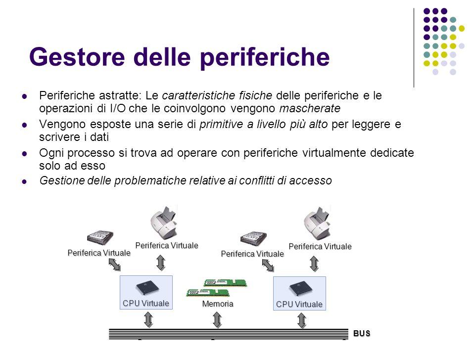 CPU Virtuale Periferica Virtuale Gestore delle periferiche Periferiche astratte: Le caratteristiche fisiche delle periferiche e le operazioni di I/O c