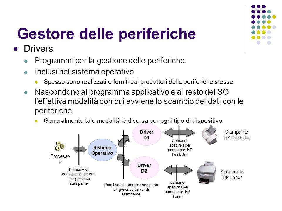 Drivers Programmi per la gestione delle periferiche Inclusi nel sistema operativo Spesso sono realizzati e forniti dai produttori delle periferiche st