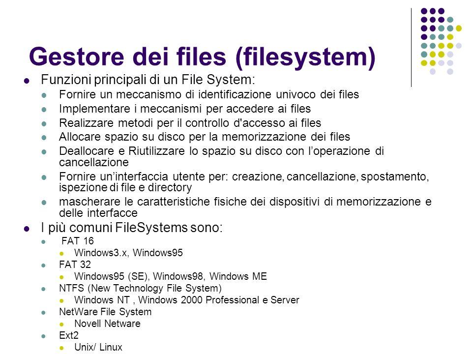 Gestore dei files (filesystem) Funzioni principali di un File System: Fornire un meccanismo di identificazione univoco dei files Implementare i meccan