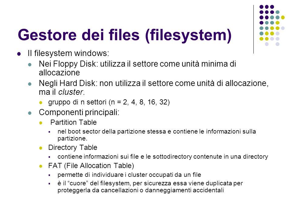 Gestore dei files (filesystem) Il filesystem windows: Nei Floppy Disk: utilizza il settore come unità minima di allocazione Negli Hard Disk: non utili