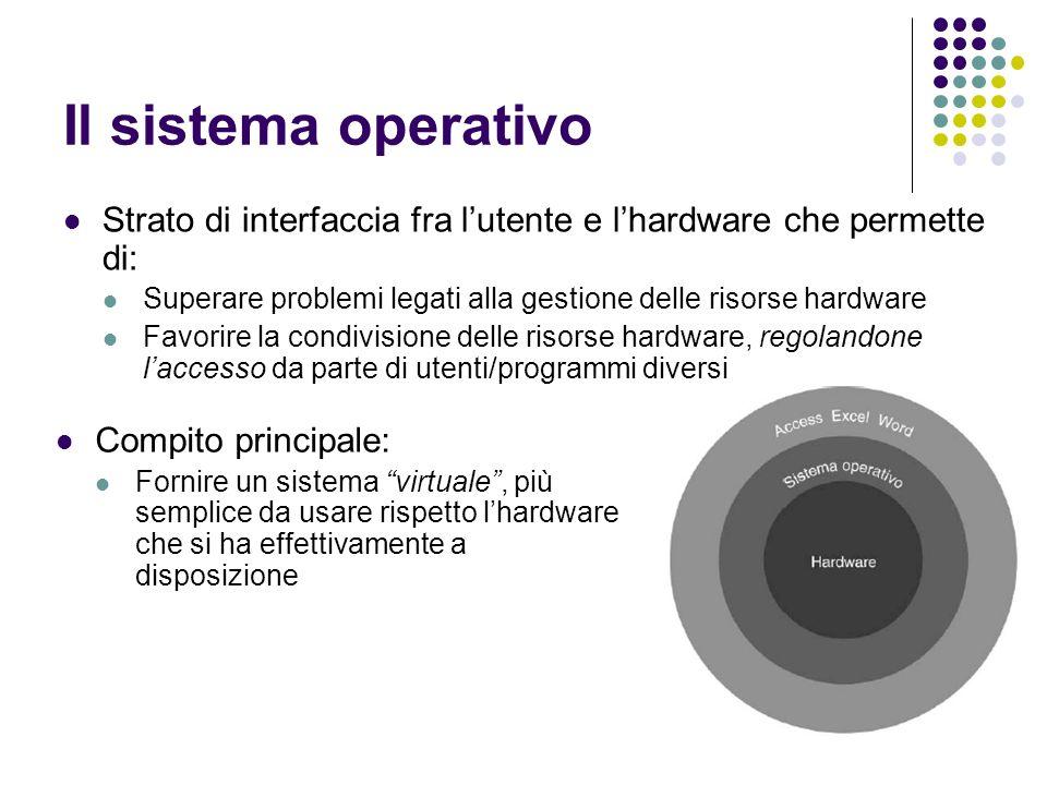 Il sistema operativo Strato di interfaccia fra lutente e lhardware che permette di: Superare problemi legati alla gestione delle risorse hardware Favo