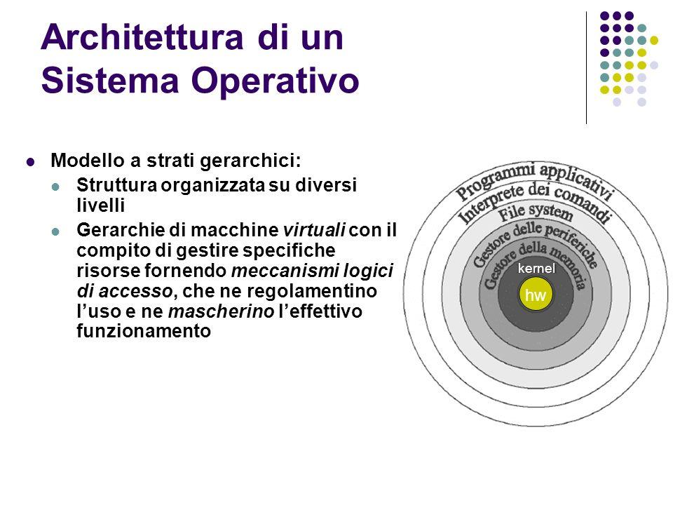 Architettura di un Sistema Operativo Modello a strati gerarchici: Struttura organizzata su diversi livelli Gerarchie di macchine virtuali con il compi