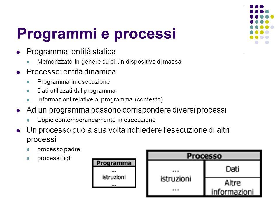 Programmi e processi Programma: entità statica Memorizzato in genere su di un dispositivo di massa Processo: entità dinamica Programma in esecuzione D