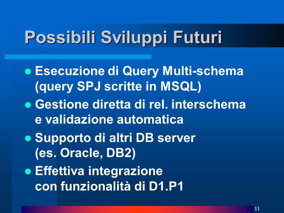 11 Possibili Sviluppi Futuri Esecuzione di Query Multi-schema (query SPJ scritte in MSQL) Gestione diretta di rel.