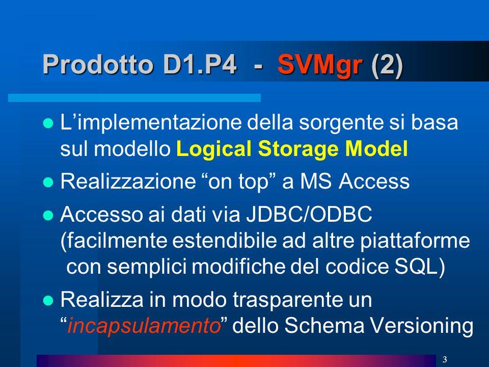 3 Prodotto D1.P4 - SVMgr (2) Limplementazione della sorgente si basa sul modello Logical Storage Model Realizzazione on top a MS Access Accesso ai dati via JDBC/ODBC (facilmente estendibile ad altre piattaforme con semplici modifiche del codice SQL) Realizza in modo trasparente unincapsulamento dello Schema Versioning