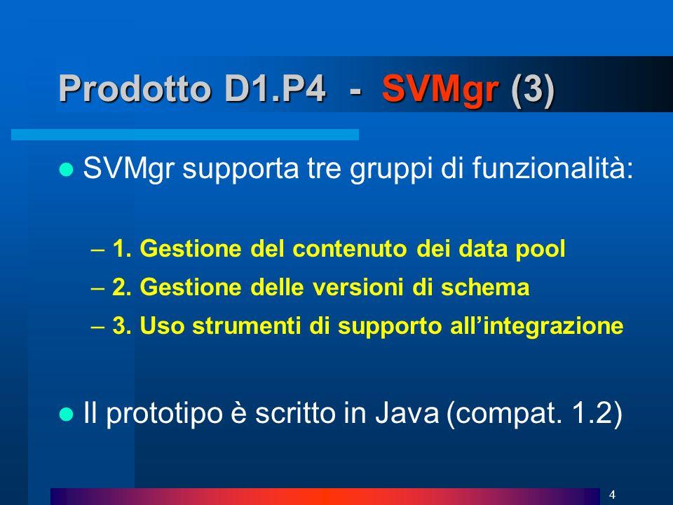 4 Prodotto D1.P4 - SVMgr (3) SVMgr supporta tre gruppi di funzionalità: –1.