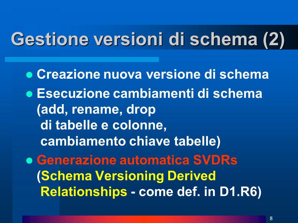8 Gestione versioni di schema (2) Creazione nuova versione di schema Esecuzione cambiamenti di schema (add, rename, drop di tabelle e colonne, cambiamento chiave tabelle) Generazione automatica SVDRs (Schema Versioning Derived Relationships - come def.
