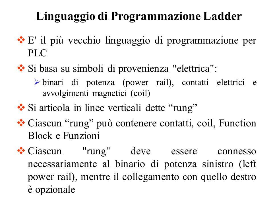 Un programma scritto in linguaggio Ladder viene eseguito valutando un rung alla volta L ordine di valutazione dei rung è quello che procede dal primo rung in alto verso l ultimo rung in basso Quando l ultimo rung viene valutato, si inizia nuovamente a valutare il primo rung (dopo aver aggiornato le uscite e letti gli ingressi) Regole di Esecuzione dei Rung