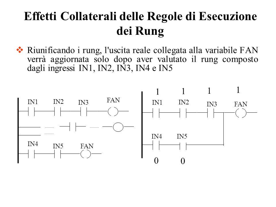 Riunificando i rung, l'uscita reale collegata alla variabile FAN verrà aggiornata solo dopo aver valutato il rung composto dagli ingressi IN1, IN2, IN