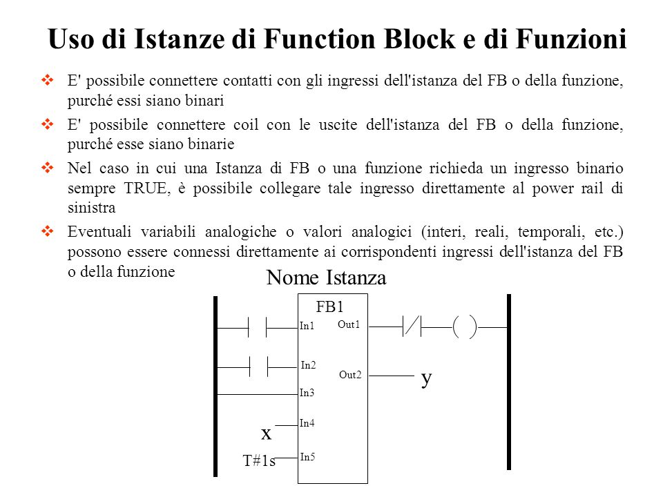 E' possibile connettere contatti con gli ingressi dell'istanza del FB o della funzione, purché essi siano binari E' possibile connettere coil con le u