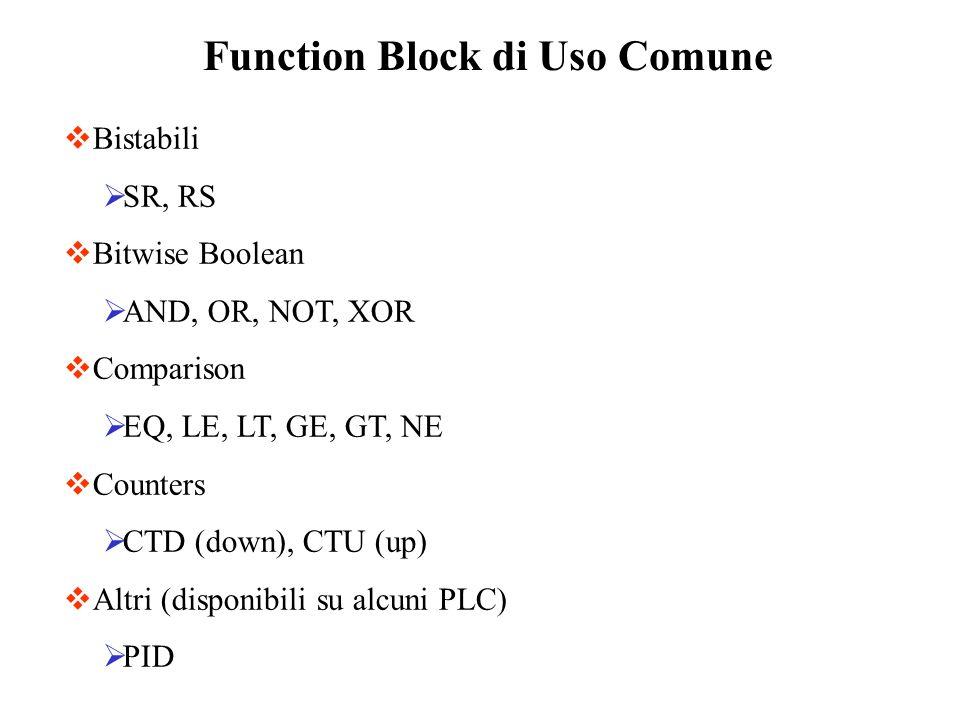 Function Block di Uso Comune Bistabili SR, RS Bitwise Boolean AND, OR, NOT, XOR Comparison EQ, LE, LT, GE, GT, NE Counters CTD (down), CTU (up) Altri