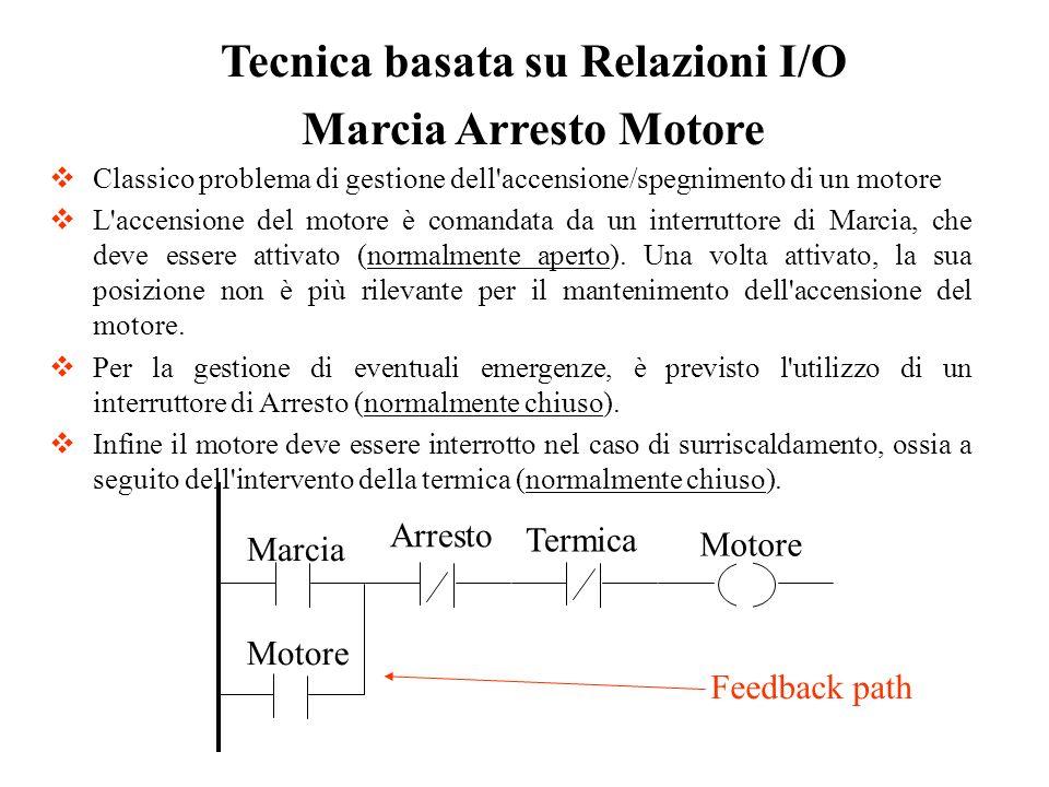 Tecnica basata su Relazioni I/O Marcia Arresto Motore Classico problema di gestione dell'accensione/spegnimento di un motore L'accensione del motore è