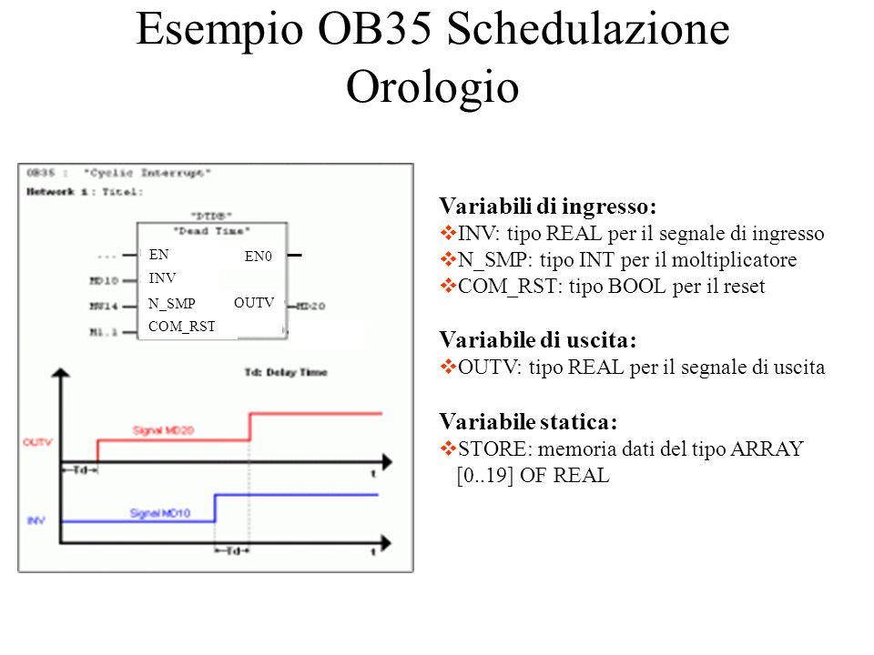 Esempio OB35 Schedulazione Orologio Variabili di ingresso: INV: tipo REAL per il segnale di ingresso N_SMP: tipo INT per il moltiplicatore COM_RST: ti