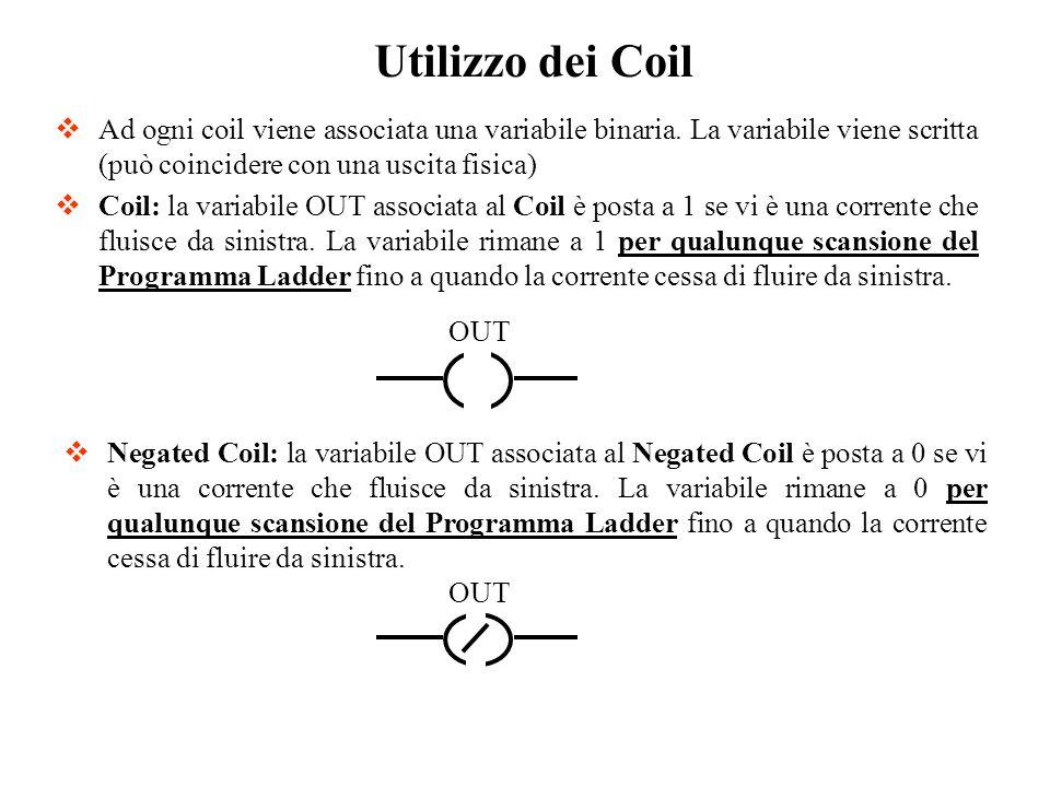 Contatto sensibile alla transizione 0-1 (Positive Transition-Sensing Contact) Altri Contatti del Linguaggio Ladder La corrente fluisce da sinistra a destra del Positive Transition-Sensing Contact, se la variabile IN passa da 0 a 1.