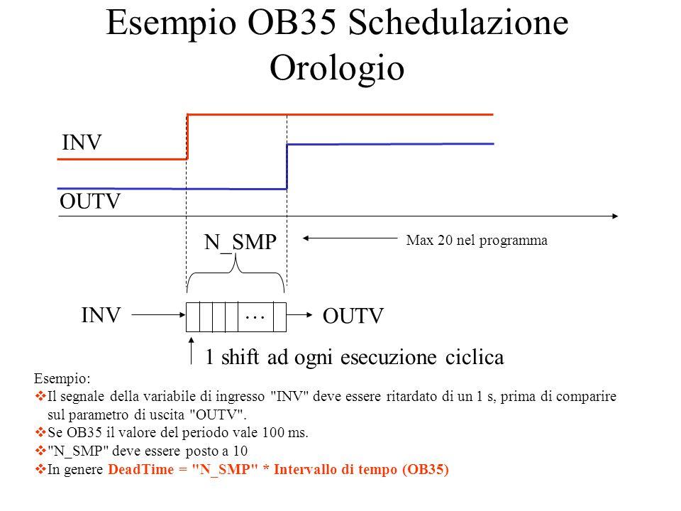 Esempio OB35 Schedulazione Orologio Esempio: Il segnale della variabile di ingresso