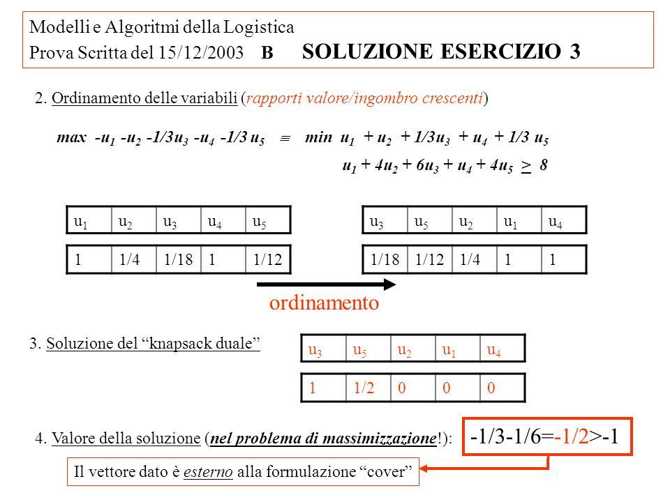 Modelli e Algoritmi della Logistica Prova Scritta del 15/12/2003 B SOLUZIONE ESERCIZIO 3 2.