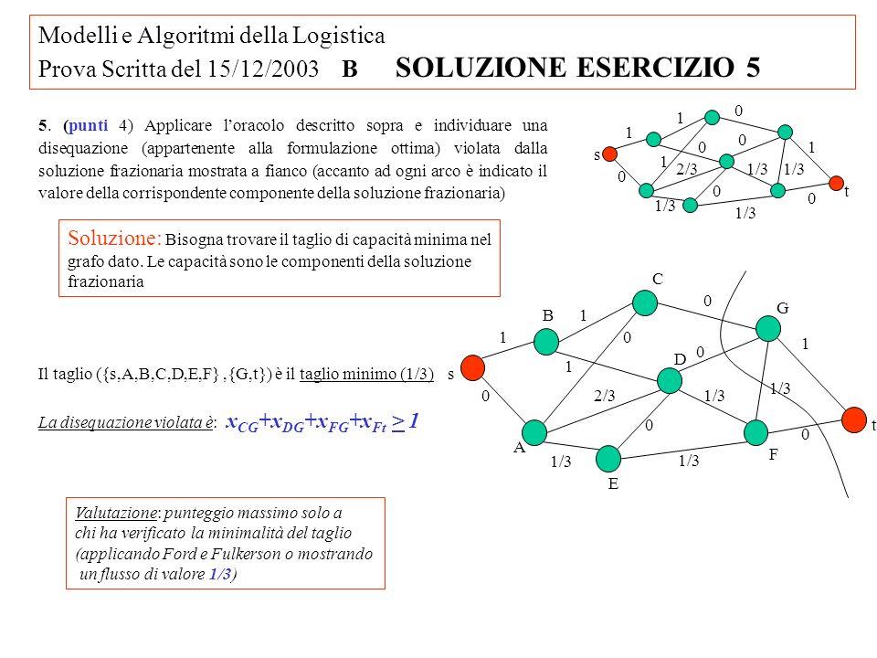 Modelli e Algoritmi della Logistica Prova Scritta del 15/12/2003 B SOLUZIONE ESERCIZIO 5 s 0 1 0 0 1 1 2/3 1/3 1 0 0 0 t 5.