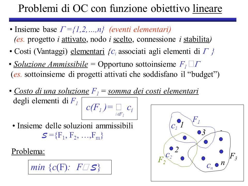 PL01= Problemi di OC con funzione obiettivo lineare f(x)=c T x Problemi di PL01 Se rappresentiamo F con il suo vettore di incidenza x F abbiamo: Insieme base ={1,2,…,n} (eventi elementari) 1 2 3 9 5 6 7 8 4 F Soluzione ammissibile F={1,2,3,9} S xF=xF= E quindi: S = {vettori di incidenza degli insiemi F S } S min c x: x S 0,1 n min {c(F): F S =