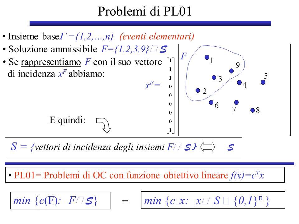 Soluzioni e Certificati x S soluzione ammissibile valore della soluzione c x = z c x * = z * valore ottimo Lower bound LB < z* = certificato di qualità per x : LB z z* Riduzione del gap : 1.
