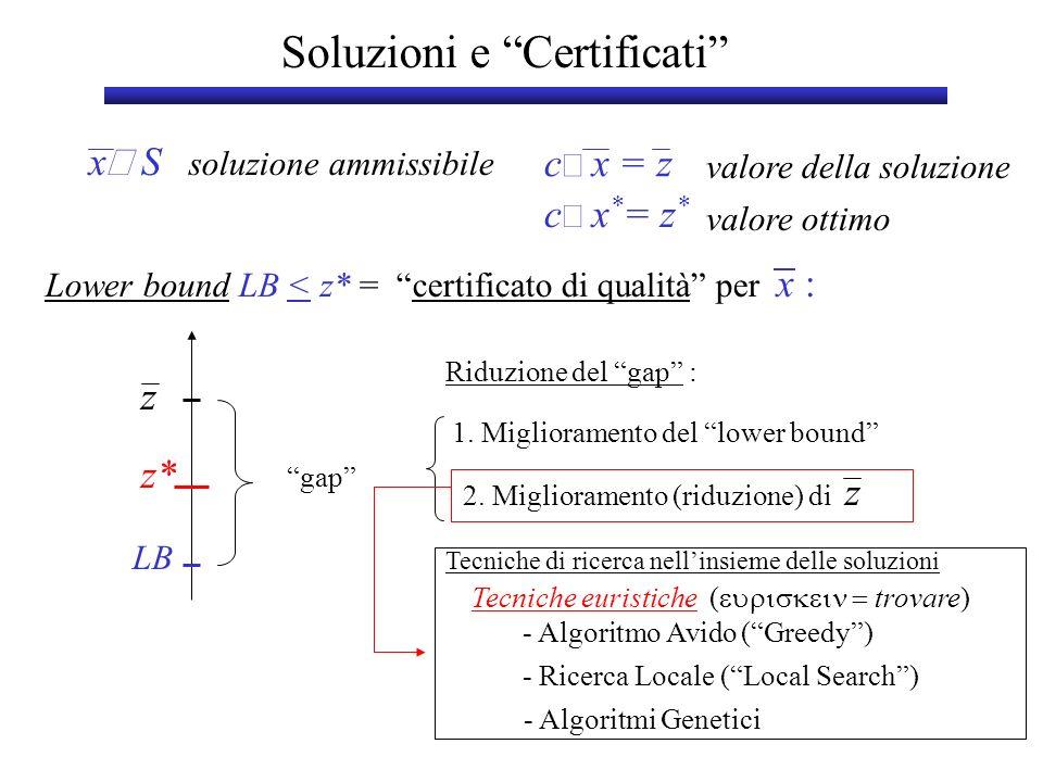 Soluzioni e Certificati x S soluzione ammissibile valore della soluzione c x = z c x * = z * valore ottimo Lower bound LB < z* = certificato di qualit
