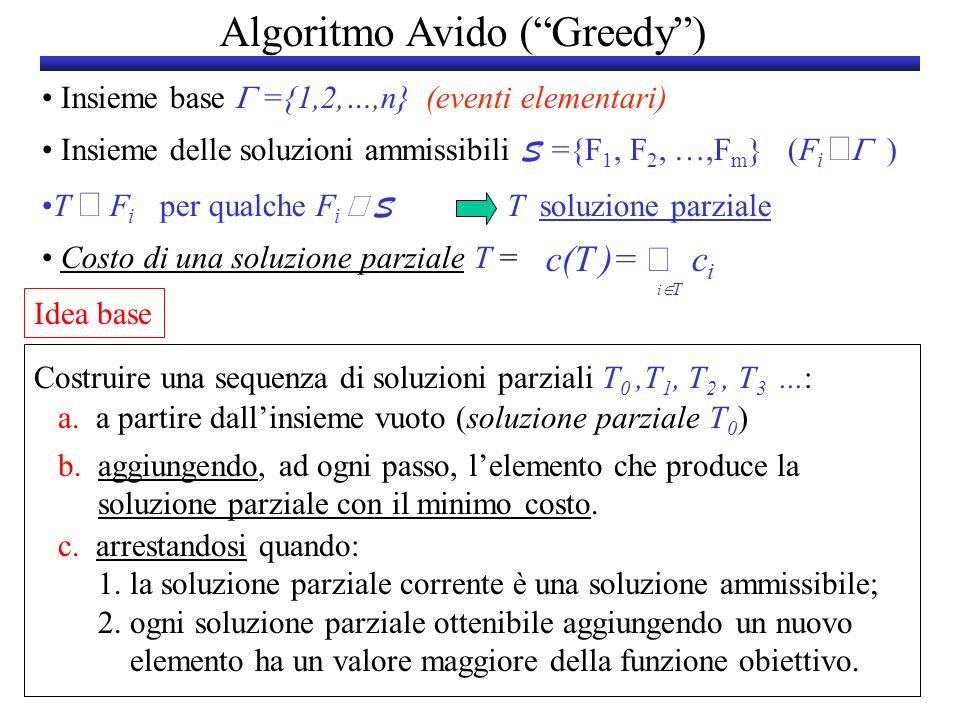 Esempio (Greedy) F1F1 F3F3 9 5 4 2 3 1 6 7 8 F2F2 F4F4 c = T 0 = {} c( T 0 )=0 T 1 = {4} c( T 1 )=-3 T 2 = {4,2}c( T 2 )=-2 T 3 = {4,2,5}c( T 3 )=-1 c({4,2} )>c({4,1} ) ma { 4,1} non è una soluzione parziale T 3 k non è una soluzione parziale per ogni k T 3 T3= F2T3= F2