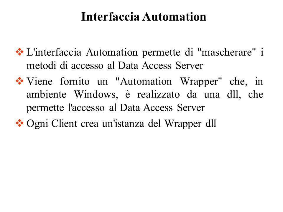 L'interfaccia Automation permette di