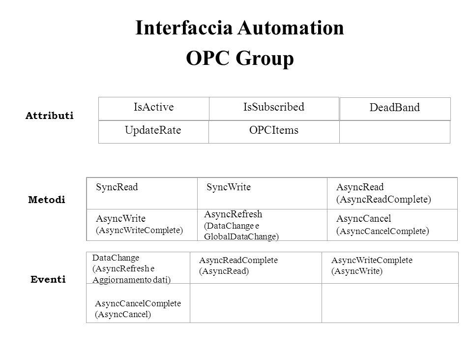 OPC Group Attributi Metodi SyncReadSyncWriteAsyncRead (AsyncReadComplete) AsyncWrite (AsyncWriteComplete) AsyncRefresh (DataChange e GlobalDataChange)