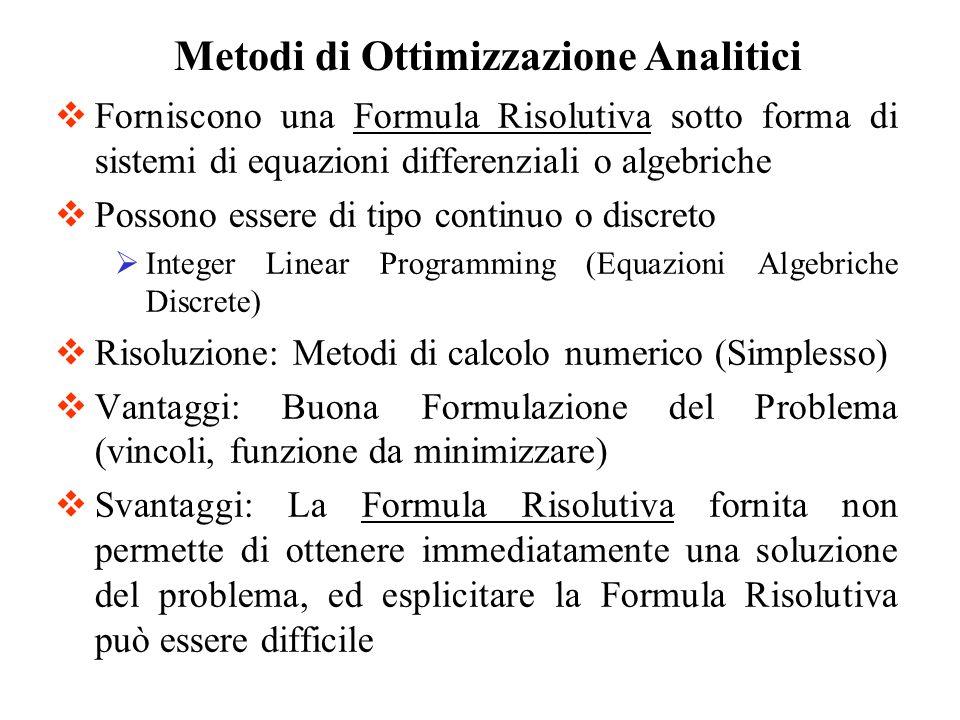 Forniscono una Formula Risolutiva sotto forma di sistemi di equazioni differenziali o algebriche Possono essere di tipo continuo o discreto Integer Linear Programming (Equazioni Algebriche Discrete) Risoluzione: Metodi di calcolo numerico (Simplesso) Vantaggi: Buona Formulazione del Problema (vincoli, funzione da minimizzare) Svantaggi: La Formula Risolutiva fornita non permette di ottenere immediatamente una soluzione del problema, ed esplicitare la Formula Risolutiva può essere difficile Metodi di Ottimizzazione Analitici