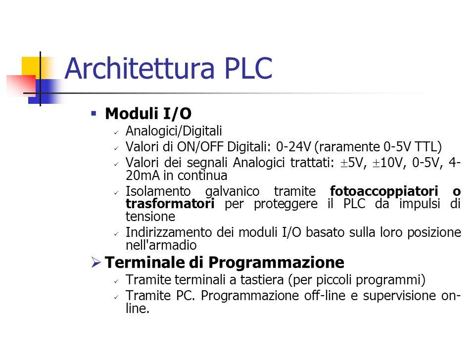 Architettura PLC Moduli I/O Analogici/Digitali Valori di ON/OFF Digitali: 0-24V (raramente 0-5V TTL) Valori dei segnali Analogici trattati: 5V, 10V, 0