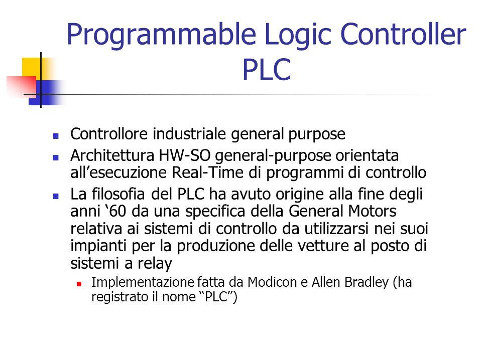 Programmable Logic Controller PLC Controllore industriale general purpose Architettura HW-SO general-purpose orientata allesecuzione Real-Time di prog