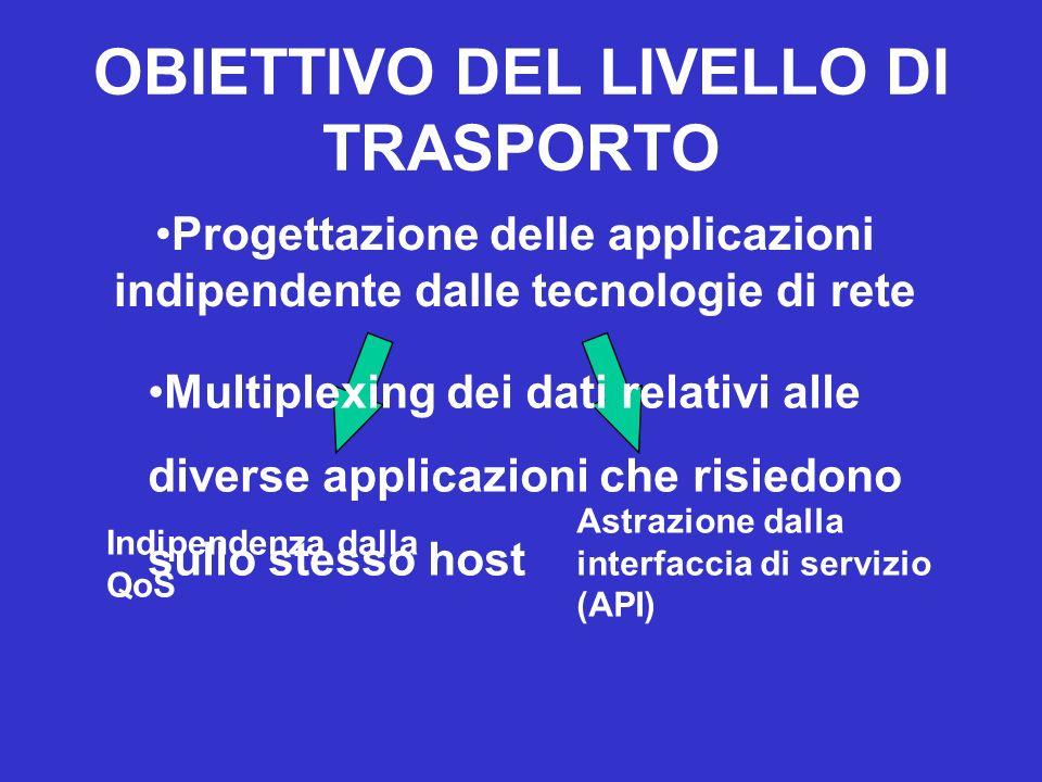 OBIETTIVO DEL LIVELLO DI TRASPORTO Progettazione delle applicazioni indipendente dalle tecnologie di rete Indipendenza dalla QoS Astrazione dalla inte