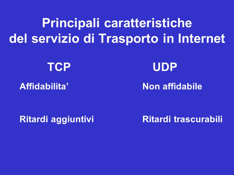 Principali caratteristiche del servizio di Trasporto in Internet TCP Affidabilita Ritardi aggiuntivi UDP Non affidabile Ritardi trascurabili