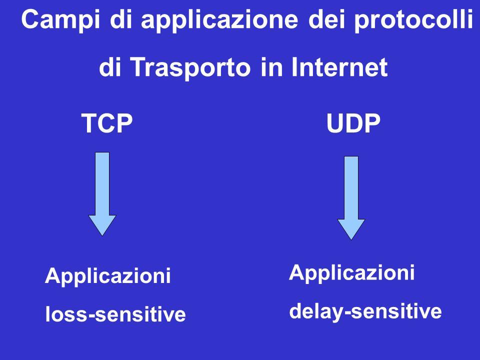 Servizi offerti dal TCP Trasferimento affidabile dei dati appartenenti a diverse applicazioni residenti nello stesso host (multiplexing) Gestione della connessione Controllo di congestione Sequencing Gestione degli ack e delle ritrasmissioni Gestione dei timer Controllo di flusso Apertura e Chiusura della connessione