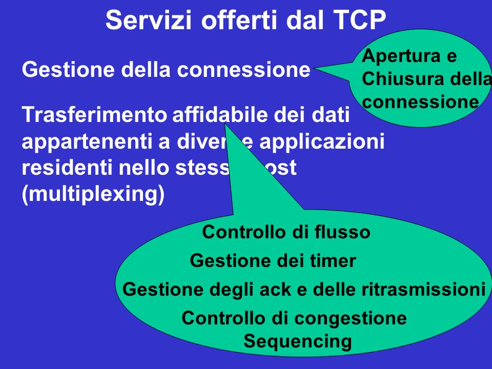 Servizi offerti dal TCP Trasferimento affidabile dei dati appartenenti a diverse applicazioni residenti nello stesso host (multiplexing) Gestione dell