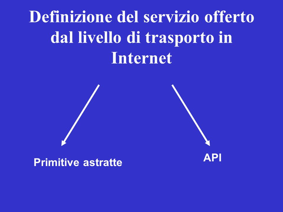 Definizione del servizio offerto dal livello di trasporto in Internet Primitive astratte API