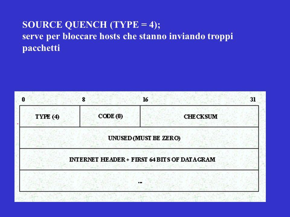 SOURCE QUENCH (TYPE = 4); serve per bloccare hosts che stanno inviando troppi pacchetti