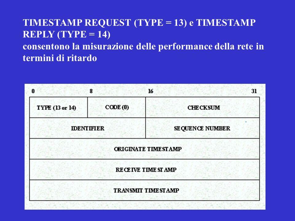 TIMESTAMP REQUEST (TYPE = 13) e TIMESTAMP REPLY (TYPE = 14) consentono la misurazione delle performance della rete in termini di ritardo
