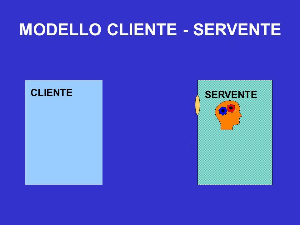 Remote Login Server INTERNET Cliente La gestione della concorrenza nel server