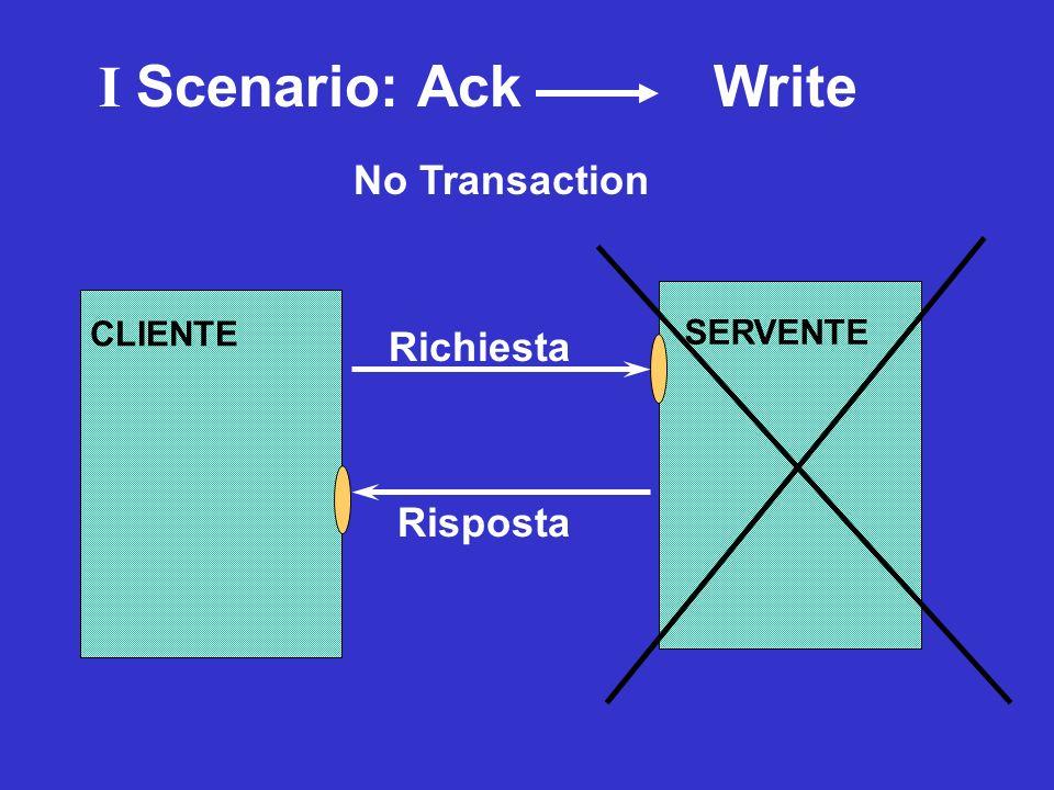 SERVENTE Richiesta Risposta CLIENTE II Scenario Write Ack